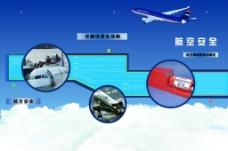 航空安全图片