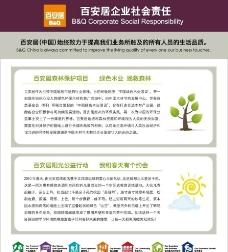 百安居企业社会责任图片