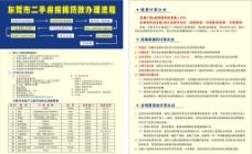 二手房按揭贷款办理流程图片