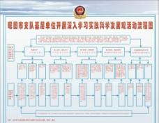 部队流程图图片