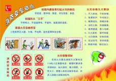 消防安全知识图片