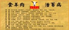 羊肉展板图片