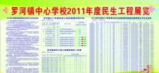学校2011年度民生工程展览