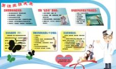 计划生育知识展板图片