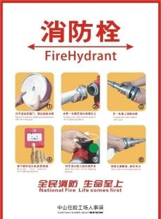 消防栓使用方法圖片