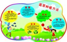 蔬菜种植方法展板图片