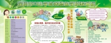 环保教育栏图片
