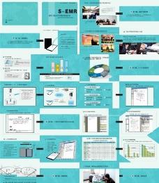 医院门急诊手写病历信息系统画册图片